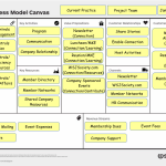 WSJ Society Business model canvas version 1